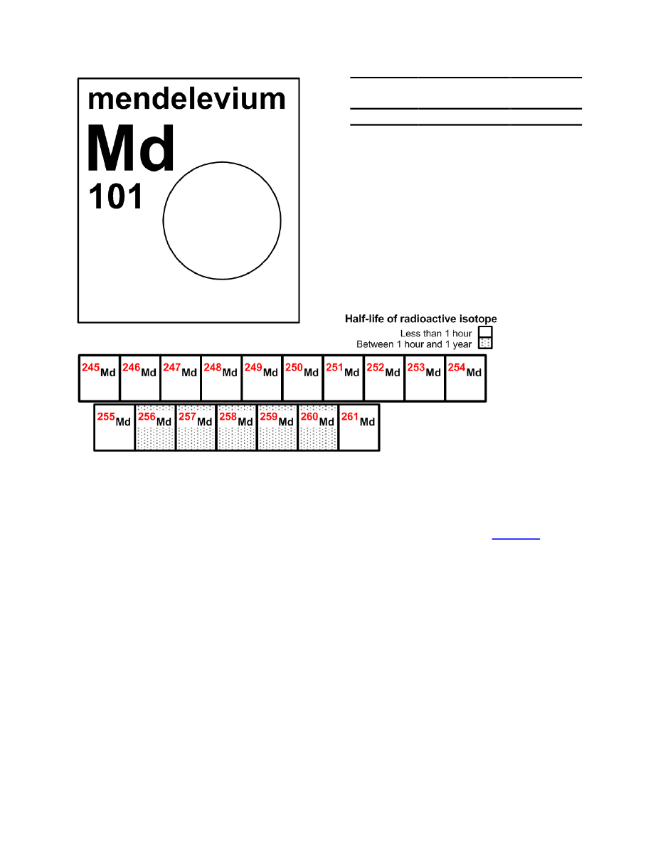 Atomic Mass Png Atom Diagrams Of Atoms And Isotopes Http Chemistry About Background Image