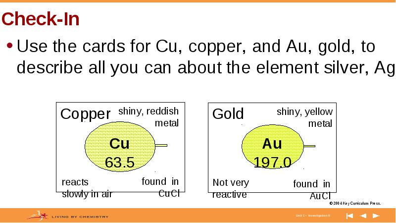 Dimitri mendeleyev is credited with organizing the elements into the use the cards for cu copper and au gold to describe all you can about the element silver ag urtaz Gallery