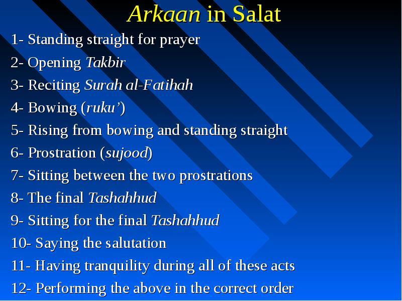 Fiqh us-Salat Sunan Acts within Salah