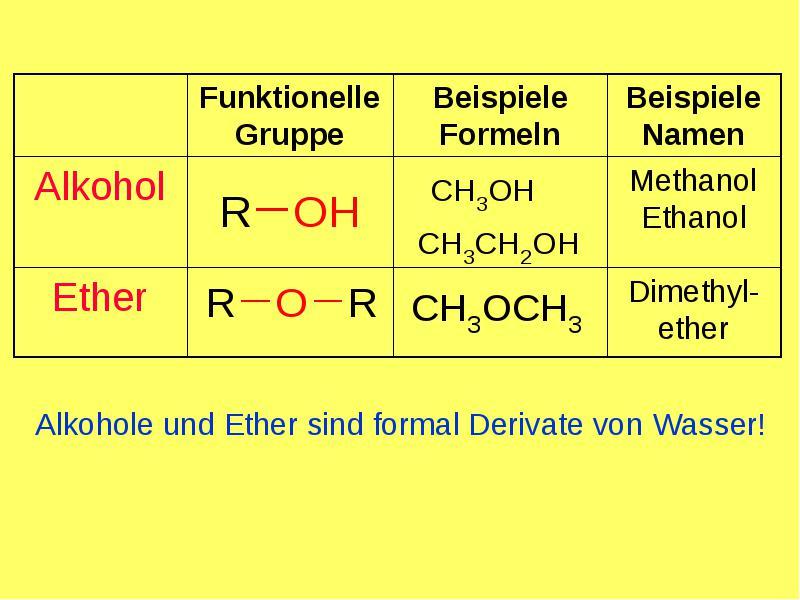 nomenklatur chemie funktionelle gruppen