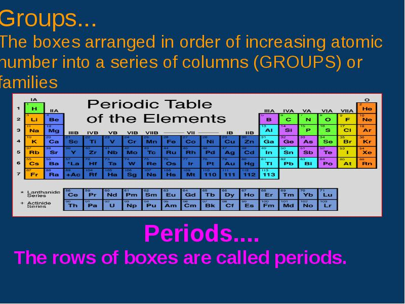 The periodic table of elements becka and jess style by rebekah the rows of boxes are called periods urtaz Images